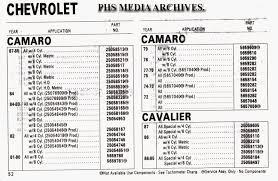 1969 chevelle fuel gauge wiring diagram wiring diagram 1969 camaro tach wiring diagram nodasystech com