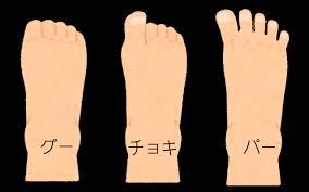 足指じゃんけん。。 | コーギーと暮らせば