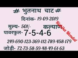 Bhutnath Chart Repeat 17 09 2019 To 19 09 2019 Bhutnath Chart For