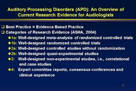 images about Auditory Processing Disorder on Pinterest     Roger Focus invisible in the ear
