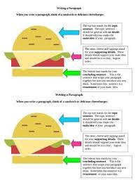 paragraph essay about tennis    term paper writing service  paragraph essay about tennis