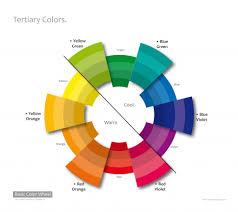 Full Size of Literarywondrouslor Wheelmplementary Photosncept Home Design  The Mint Creatives 45 Literarywondrous Color Wheel Complementary ...
