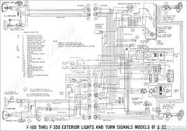 ford wiring harness diagram wiring diagram chocaraze ford ranger wiring harness diagram 2001 ford f150 stereo install kit wiring harness diagram on engine control module in f 150 at for ford wiring harness diagram