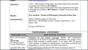 Cna Job Description For Resume Beautiful 60 Fresh Sample Resume For