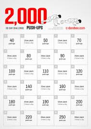 26 Most Popular Sit Up Progression Chart