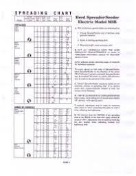 Adams Ground Driven Fertilizer Spreader Chart Adams Ground Driven Fertilizer Spreader Chart 2000