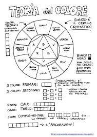 Color Wheel Printable Worksheet In Italian Language Art