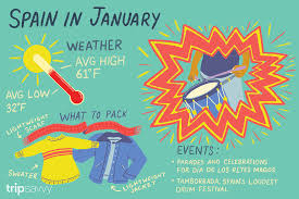 January In Spain Weather And Event Guide