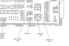 06 ford 500 fuse diagram electrical drawing wiring diagram \u2022 2005 ford five hundred fuse box diagram 06 ford 500 fuse box diagram which if for a c fan fusion graphic rh heroinrehabs club