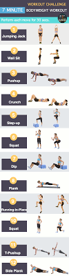 7 minute of 12 exercise bodyweight hiit workout routine is all u need to burn calories during after your workout vs 20 30 minutes to workout