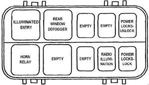 jeep cherokee xj (1984 1996) fuse box diagram auto genius 1996 jeep cherokee fuse block diagram at 1996 Jeep Cherokee Fuse Box Diagram