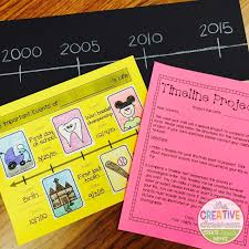 creative timelines for school projects unique creative timeline project ideas www pantry magic com