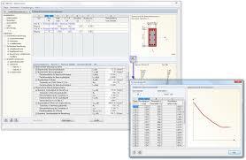 Design Resistance Fire Resistance Design Dlubal Software