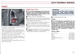 1996 audi a4 fuse box diagram tt tts illinois liver audi tt mk1 fuse diagram at 2003 Audi Tt Fuse Box Diagram