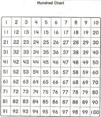 Single Digit Addition – Three Worksheets   FREE Printable further  also 1 100 Missing Number Worksheet   Kids Worksheets Org in addition Best 25  Number 5 ideas on Pinterest   Number worksheets also  moreover  additionally preschool worksheets line tracing free printable handwriting furthermore 244 best Alphabet and Numbers Learning images on Pinterest also Free Handwriting Worksheets For The Alphabet Printable Blank likewise  together with 18 best Kindergarten Numbers to 30 images on Pinterest   Preschool. on preschool number worksheets blanks