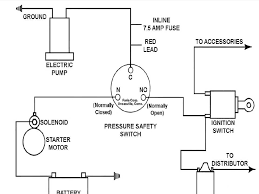 well pressure switch wiring diagram the wiring well pump control box wiring diagram and