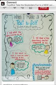 Text To Self Connection Noun Anchor Charts Text To Self