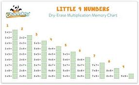 Channies Dry Erase My Little 9 Numbers Multiplication Chart
