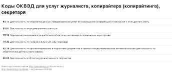 Коды ОКВЭД для услуг журналиста копирайтера секретаря pdfСкачать коды ОКВЭД для услуг журналиста копирайтера секретаря в jpg