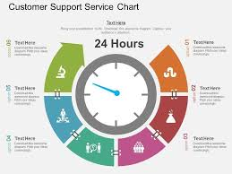 Download Customer Support Service Chart Flat Powerpoint