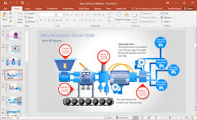 Chart Ideas For Powerpoint Animated Idea Machine Powerpoint Template