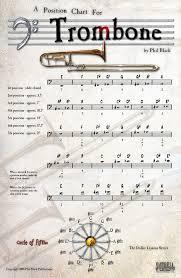 Trombone Finger Chart Pdf Fingering Charts For Band Instruments Phil Black