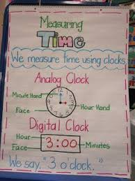 Measurement Of Time Chart First Grade Glitter And Giggles Random Glitter Anchors