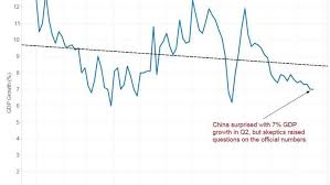 Charting The Match 2015 Chinas Hard Landing What To Watch Next In 6 Charts