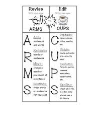 Arms And Cups Anchor Chart Arms Cups Personal Anchor Chart