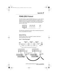 appendix c, rs485 (dsi) protocol, network wiring rockwell PowerFlex 40 Parameter Sheet appendix c, rs485 (dsi) protocol, network wiring rockwell automation 22b powerflex 40 frn 1 xx 6 xx user manual page 125 160