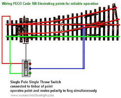 model train switch wiring model image wiring diagram using leds on control board for turn outs model railroad on model train switch wiring
