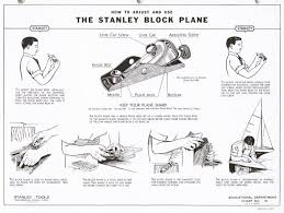 Stanley Plane Size Chart Image Result For Hand Plane Bevel Up Or Down Stanley Plane