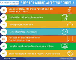 Agile User Story Acceptance Criteria Template 7 Tips For Writing Acceptance Criteria With Examples Agile For Growth