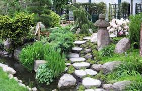 Small Picture Delightful Beautiful Japanese Garden Design Landscaping Ideas For
