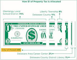 Paycheck Calculator Ohio World Of Printable And Chart