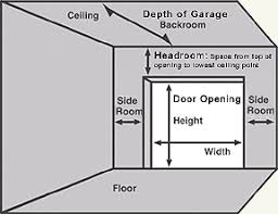 low clearance garage doorGarage Doors