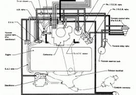 1990 nissan 300zx engine diagram product wiring diagrams \u2022 Nissan 300ZX Vacuum Diagram tag 1990 nissan 300zx engine wiring diagram engine part diagram rh enginediagram net 1994 nissan 300zx