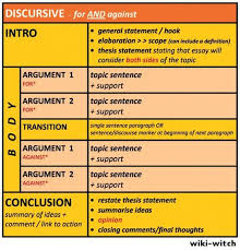 discursive essay structure mrs wiseman s myp international  source discover eap upperint wikispaces com 5 discussion essay