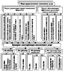 Загрузить Кадровая политика в таможенных органах курсовая Кадровая политика в таможенных органах курсовая
