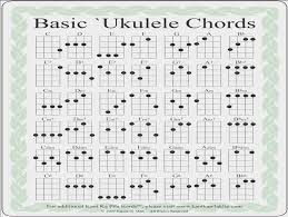 Ukulele Baritone Chords Chart Ukulele Tabs Baritone