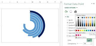 Excel Slice Theme Multilayered Doughnut Chart Part 2 Pk An Excel Expert