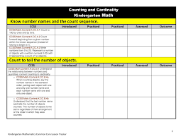 Common Core Lesson Plan Template Assessment Plan Template Best Classroom Lesson Planning Images On 14