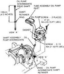 similiar nissan 2 4 liter engine water pump keywords nissan altima 2 5 engine diagram 95 nissan maxima engine diagram 1997
