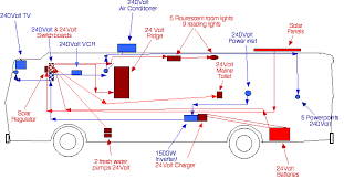 domestic electric wiring domestic image wiring diagram domestic electric wiring solidfonts on domestic electric wiring