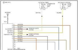 wiring diagram for a 1990 honda civic home design ideas Wiring Diagram Honda Civic 2008 wiring diagrams for honda civic stereo the wiring diagram 1996 honda civic radio wiring harness diagram 2008 honda civic radio wiring diagram
