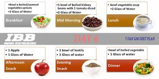 Fruit And Vegetable Diet Chart For Weight Loss 7 Days Gm Diet The Best Indian Vegetarian Diet To Lose