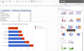 Gantt Chart Using Google Sheets Google Sheets Project Timeline Fresh Fice Timeline Gantt