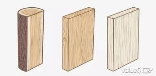 best wood for furniture making. Beech Wood Furniture Is Popular Choice For Many Kinds Of Chairs Tables And Other Indoor Or Outdoor Furnishings It Hard Strong Best Making