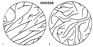 Graphite Flake Size Chart Graphite Classification Chart