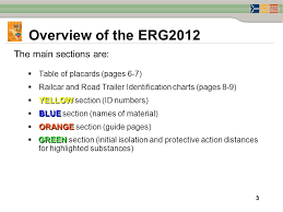 Road Trailer Identification Chart Erg2012 The Emergency Response Guidebook 2012 Erg2012 Is